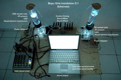 boys/girls 0.1 schematic