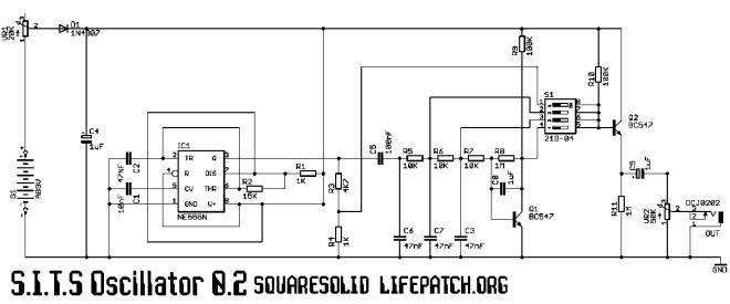 Square, Integrator, Triangle, Sine (S.I.T.S) Oscillator
