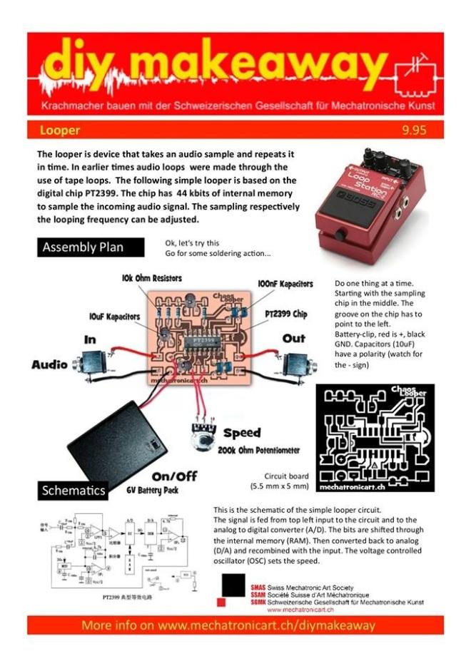 Chaos Looper - SGMK instructions