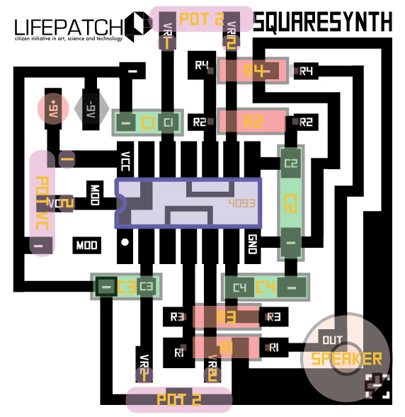 squaresynth layout