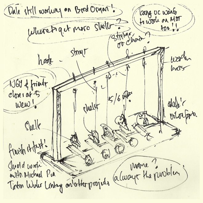 Nadalaut's sketch plan.
